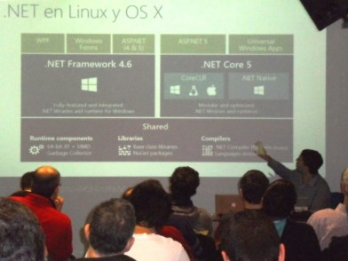 Aplicaciones ASP.NET que funcionan en Windows, Linux, y Mac